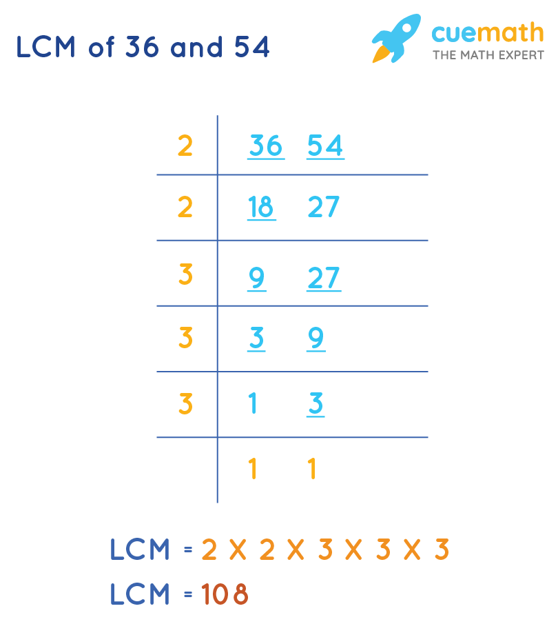 LCM of 36 and 54
