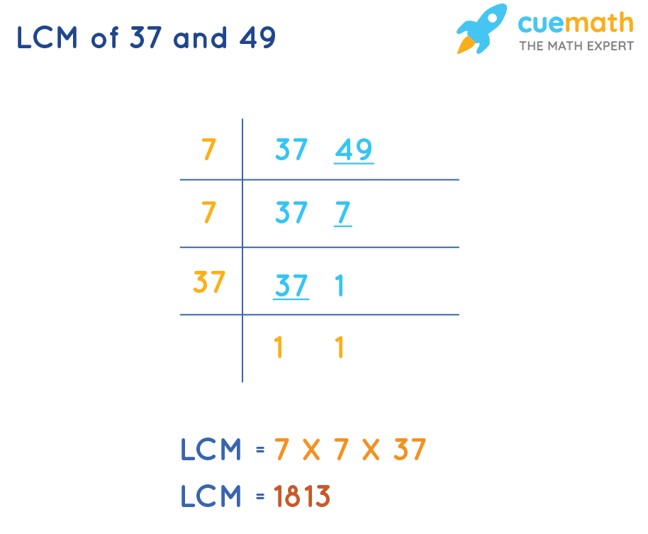 Find LCM of 37 and 49 by Common Division Method