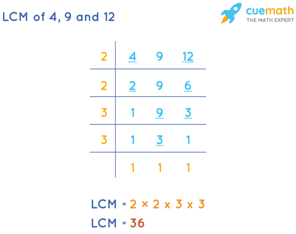 LCM of 4 , 9 and 12