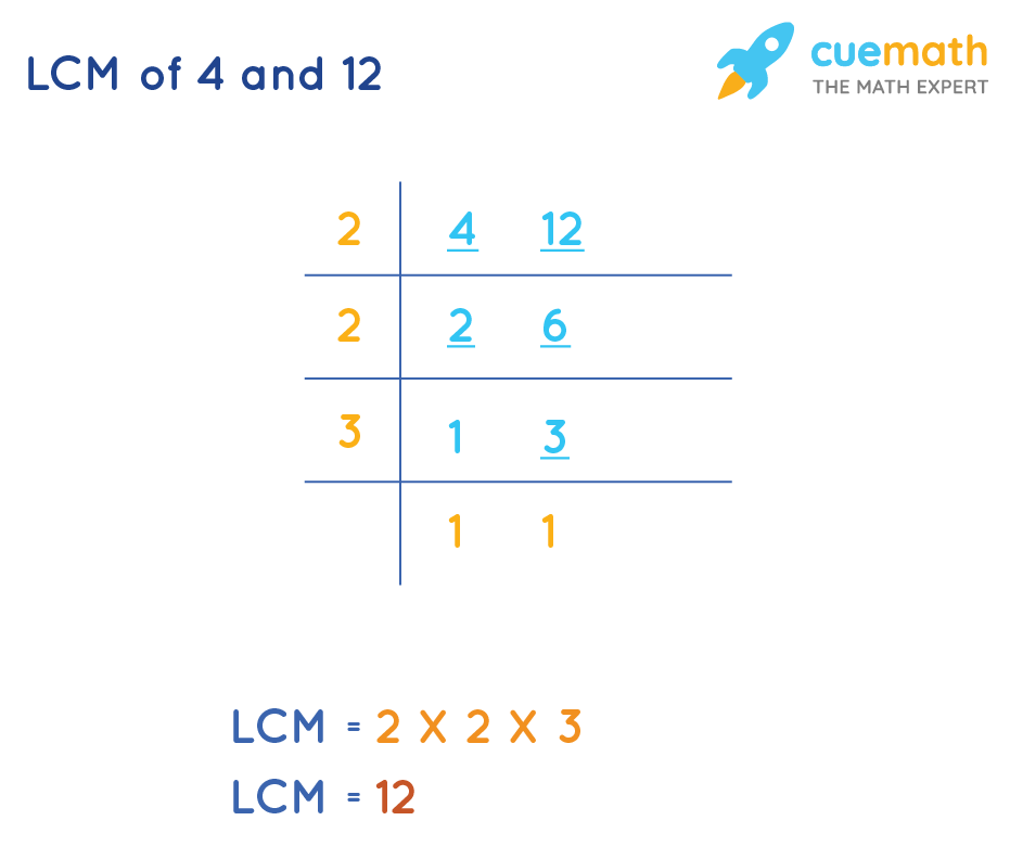 Least Common Multiple of 4 and 12 by Common Division Method