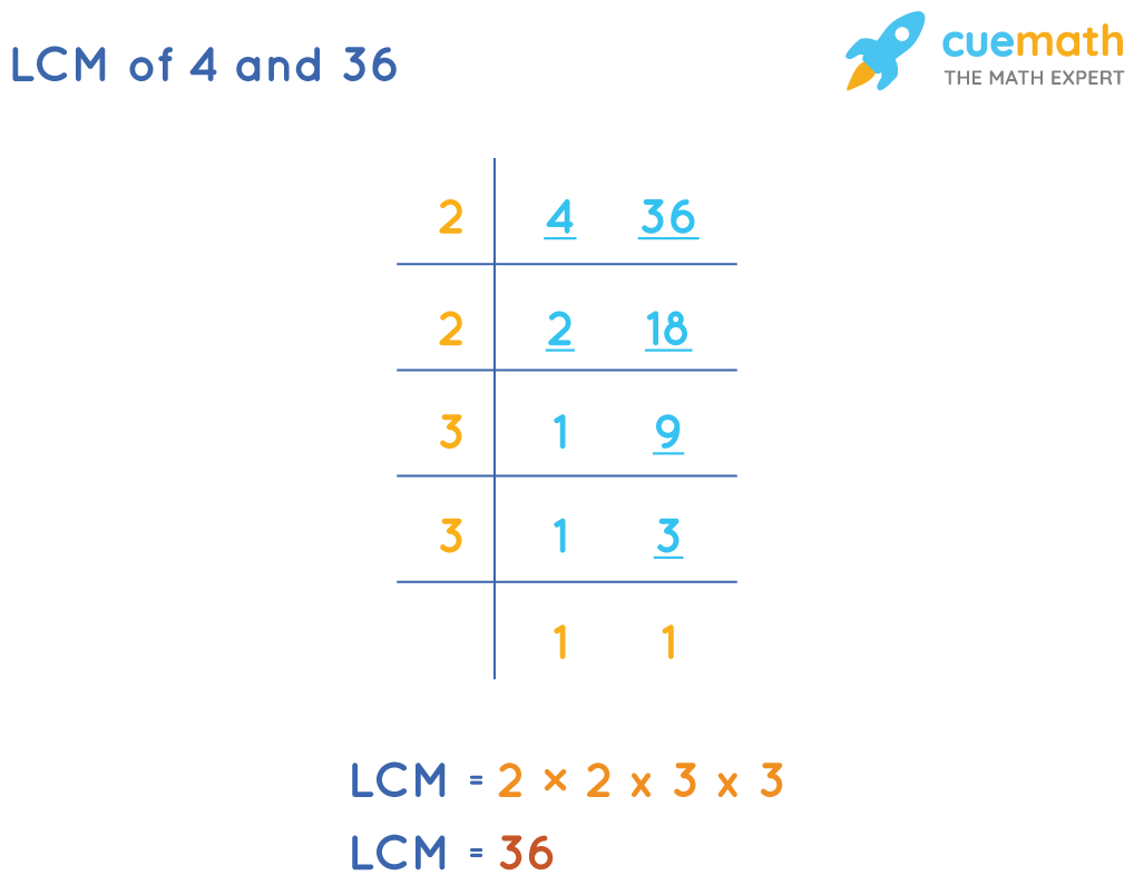 LCM of 4 and 36