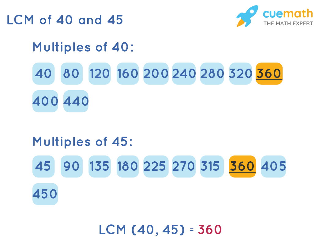 LCM of 40 and 45
