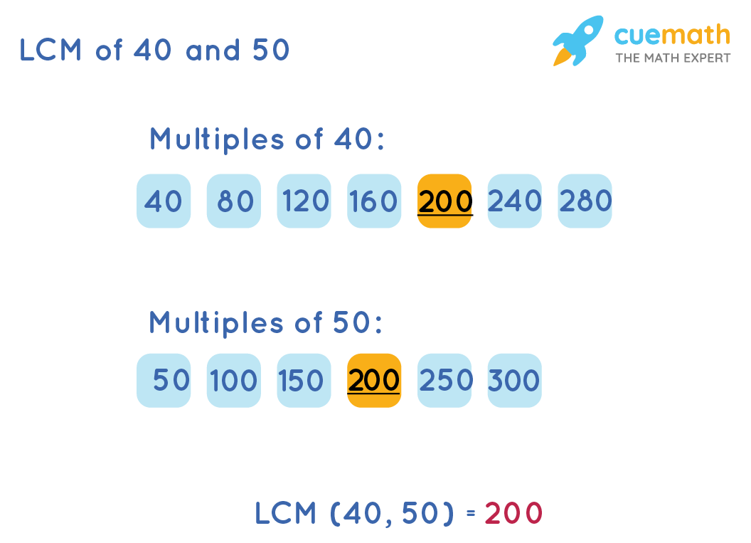 lcm of 40 and 50