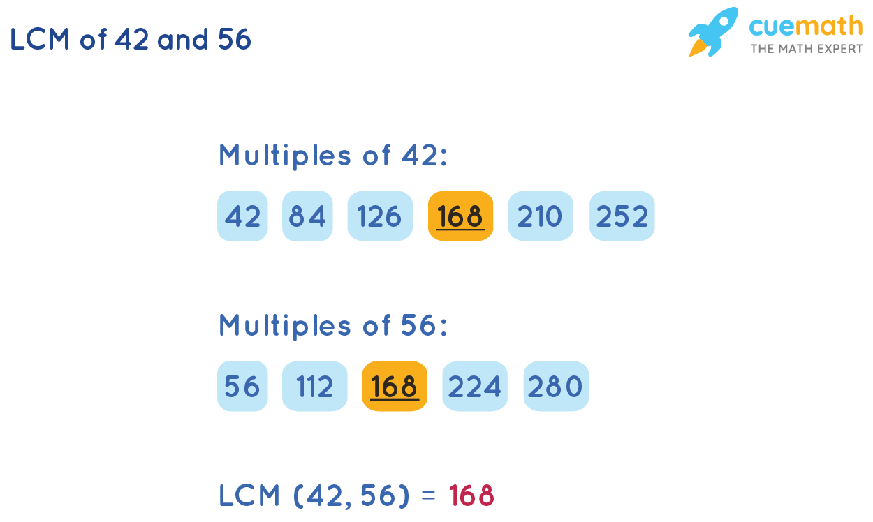 Least Common Multipleof 42 and 56 by Listing Method