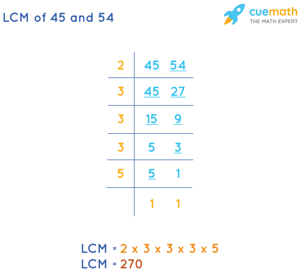 LCM of 45 and 54 by Common Division Method
