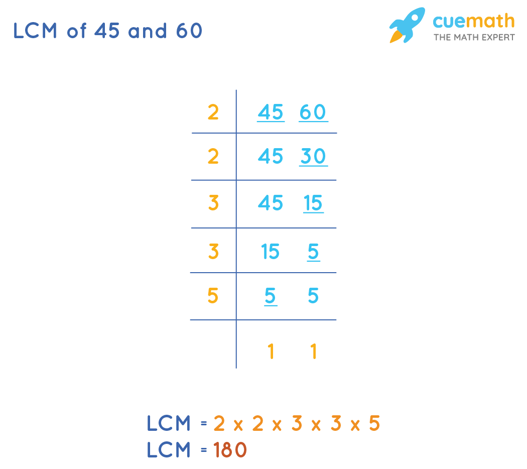 LCM-of-45-60