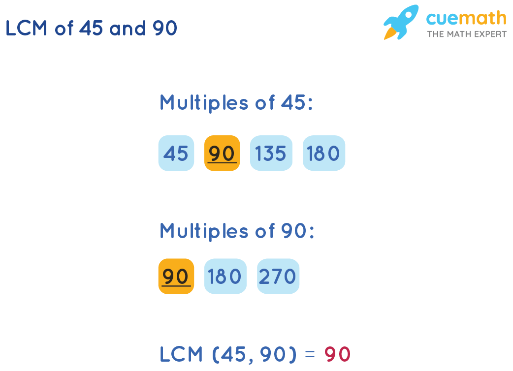 LCM of 45 and 90