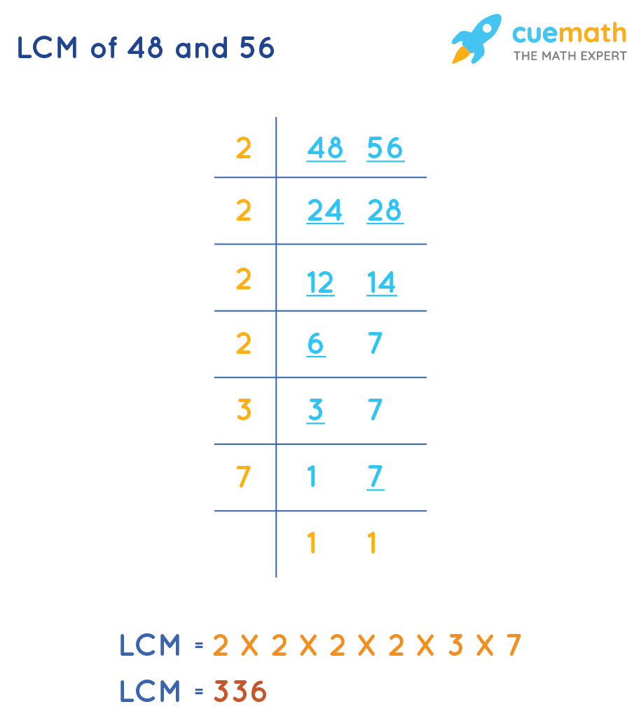 LCM of 48 and 56 is 336