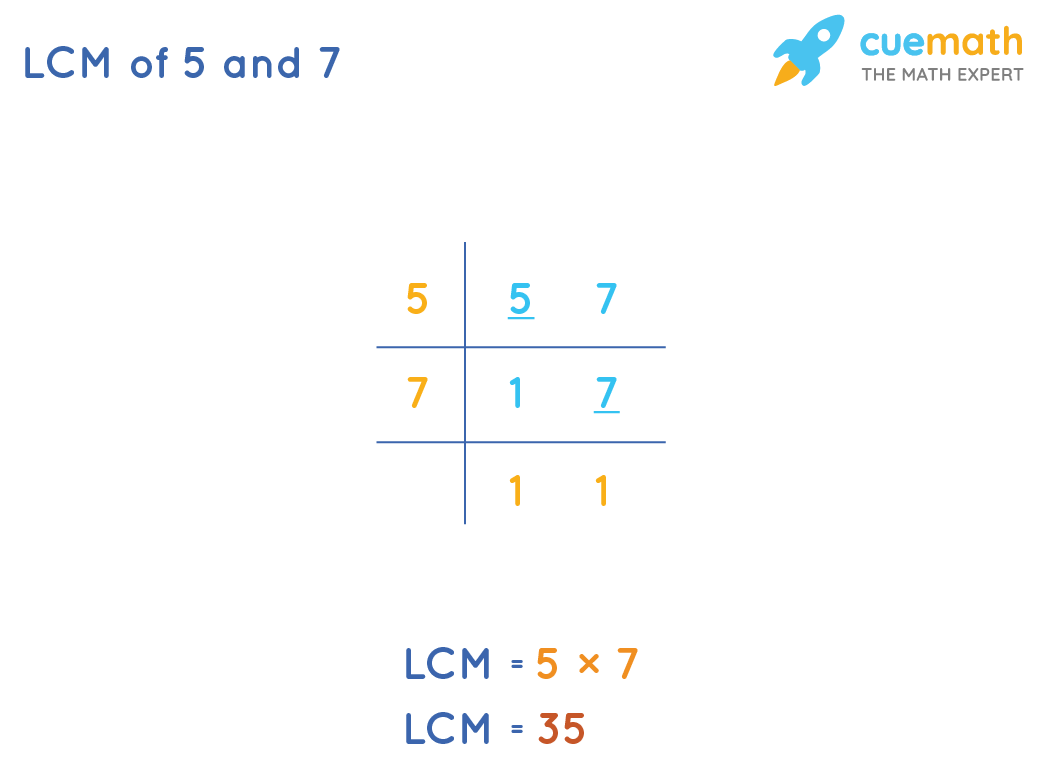 LCM of 5 and 7 by Common Division Method