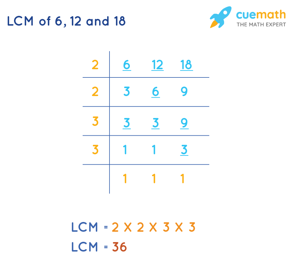 LCM of 6 12 and 18