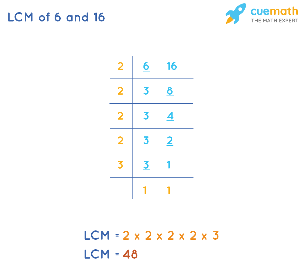 lcm of 6 and 16 by common division method