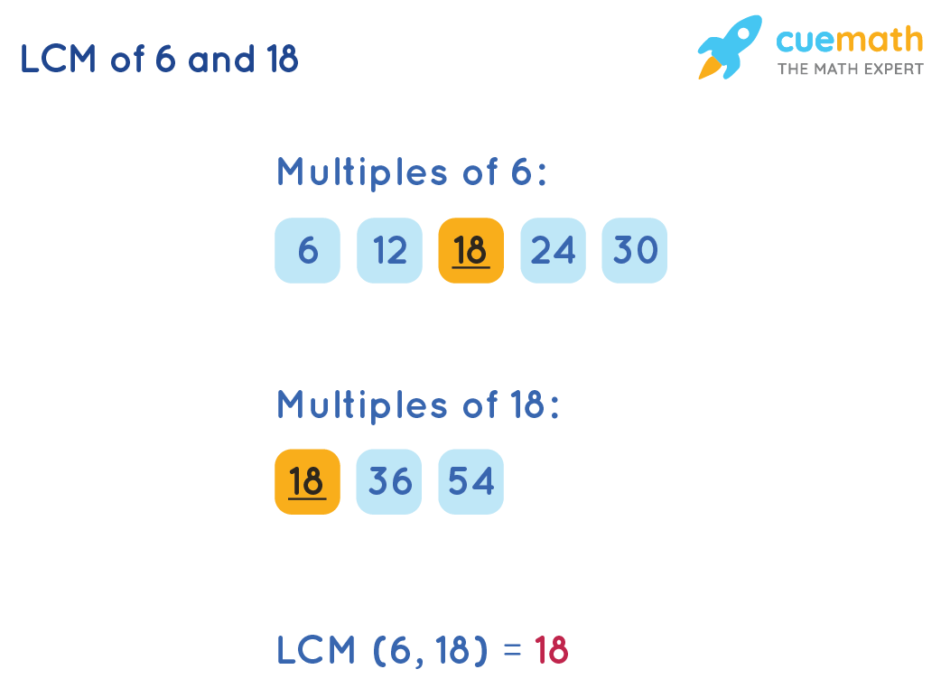 LCM of 6 and 18 by Listing Method