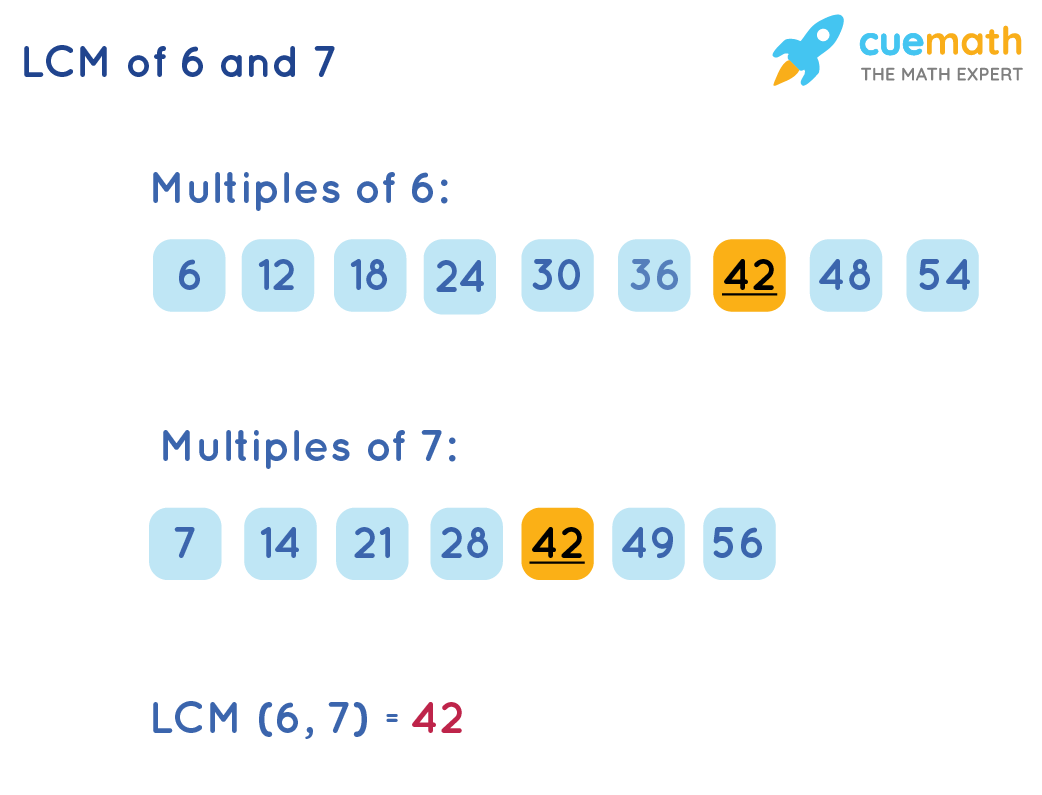LCM of 6 and 7 by Listing Method