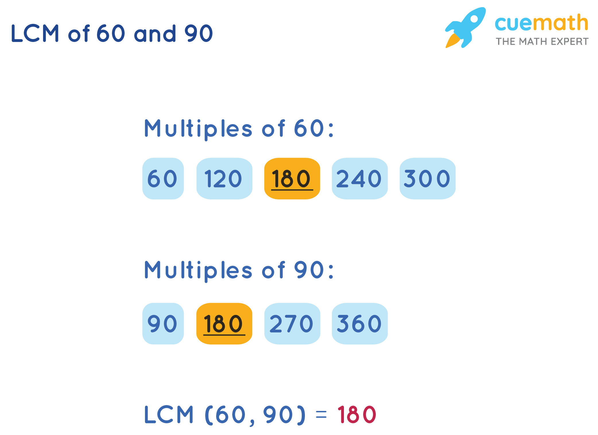 Listing Multiples Method To Find LCM(60,90)