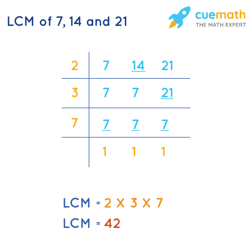 LCM of 7,14 and 21