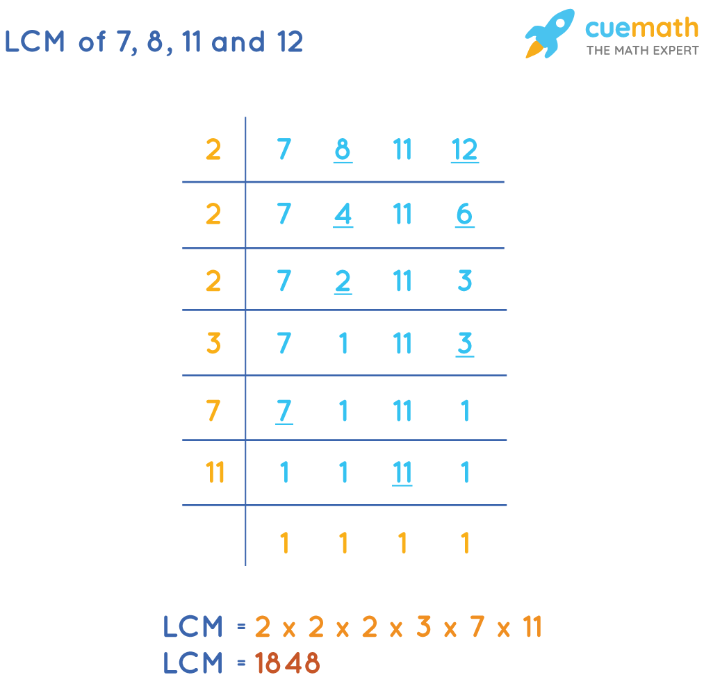 LCM of 7, 8, 11, and 12
