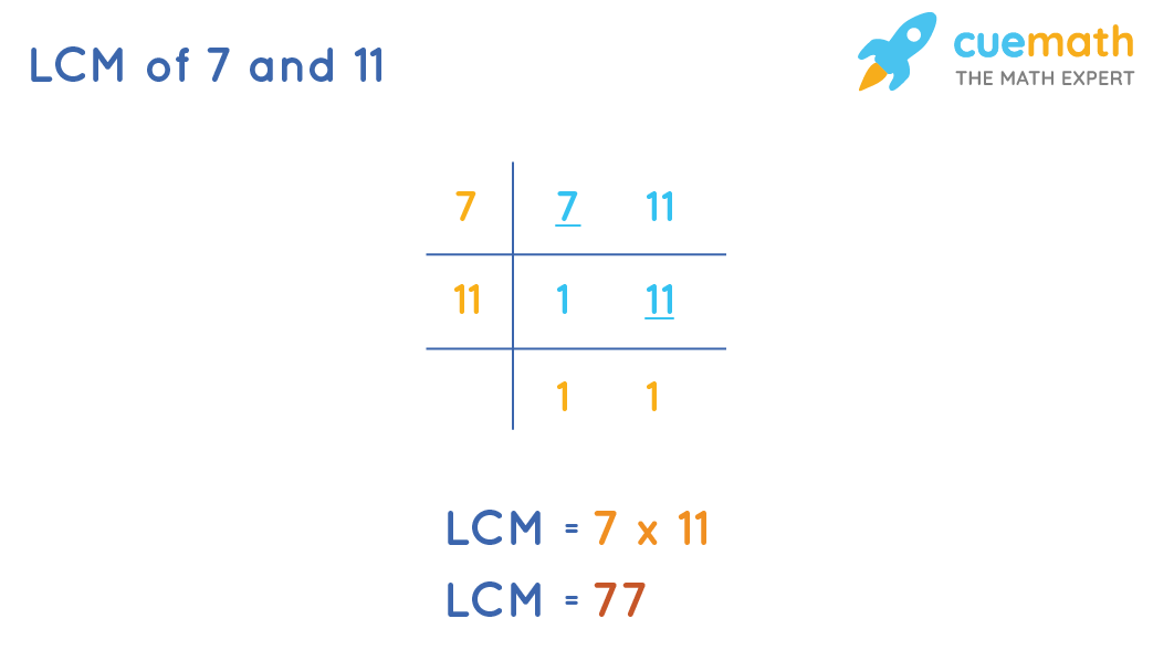 Calculate LCM(7, 11) by Common Division Method