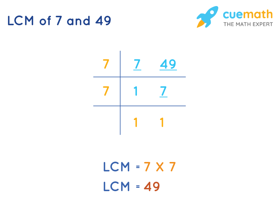 LCM of 7 and 49 is 49