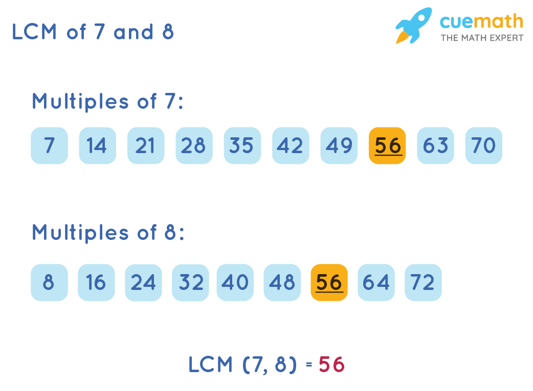 LCM of 7 and 8 by Listing Method