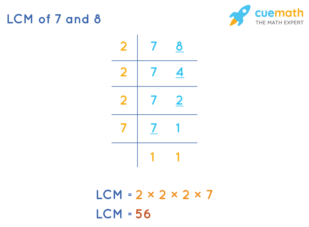 LCM of 7 and 8 by Common Division Method