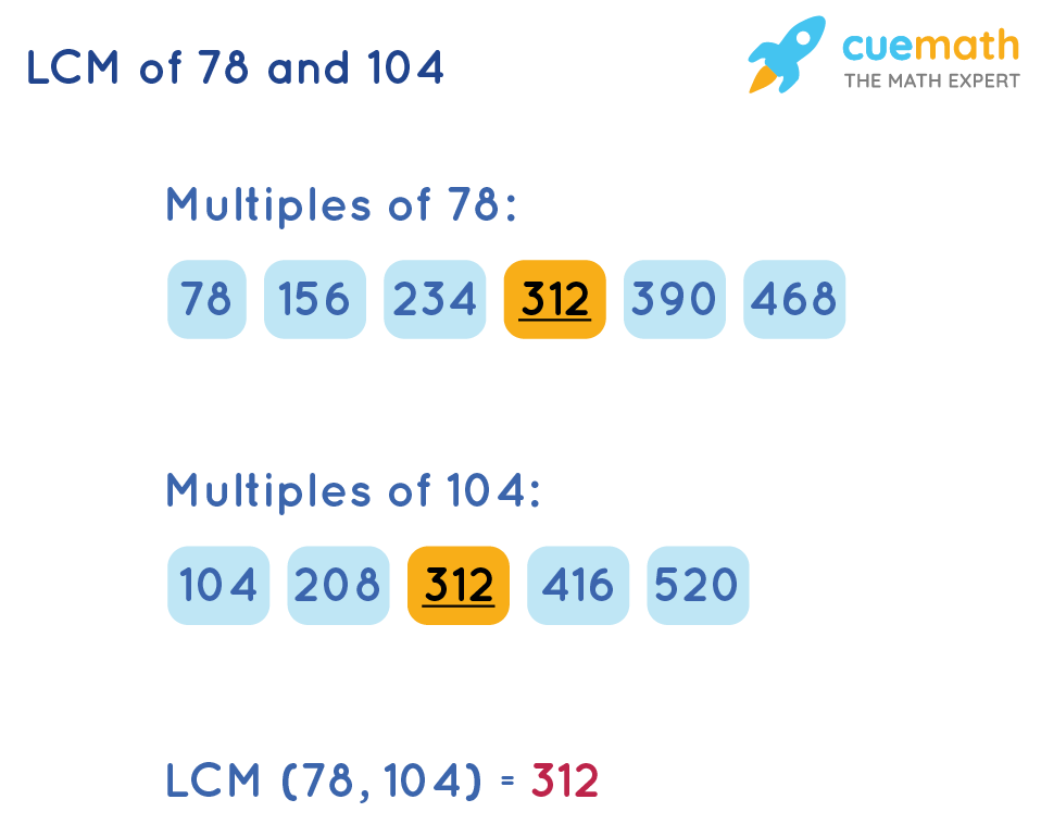 LCM of 78 and 104 by Listing Method