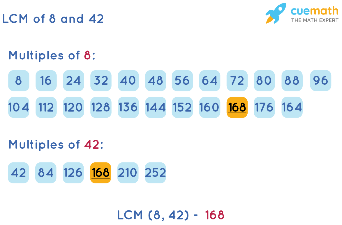 LCM of 8 and 42