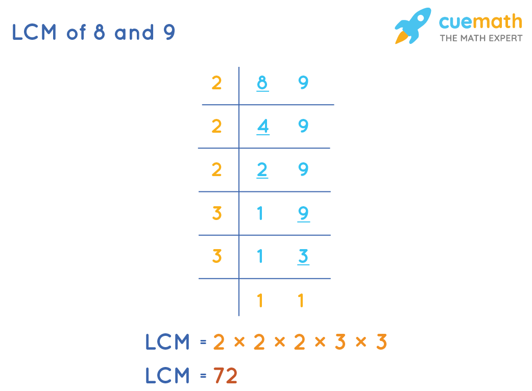 LCM of 8 and 9 by Common Division Method