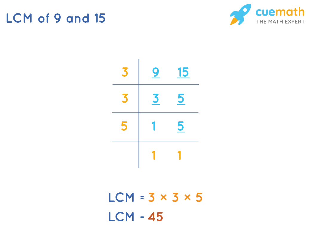 LCM of 9 and 15 by Common Division Method