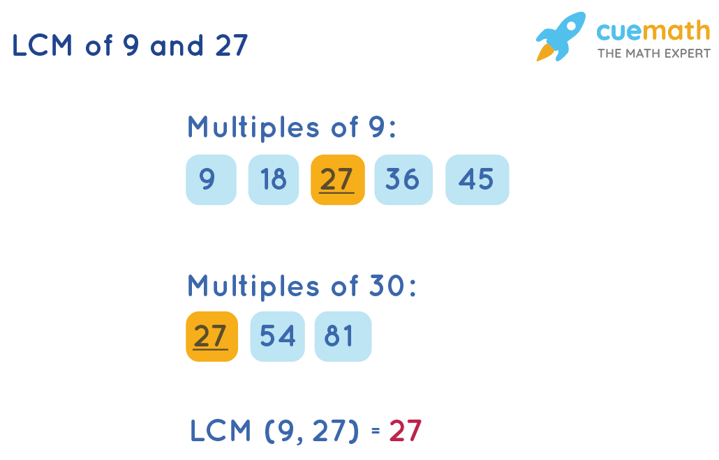 LCM of 9 and 27 by Listing Method