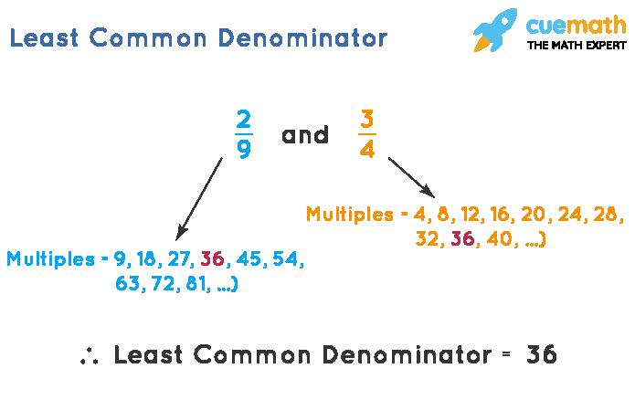 Least Common Denominator(LCD)