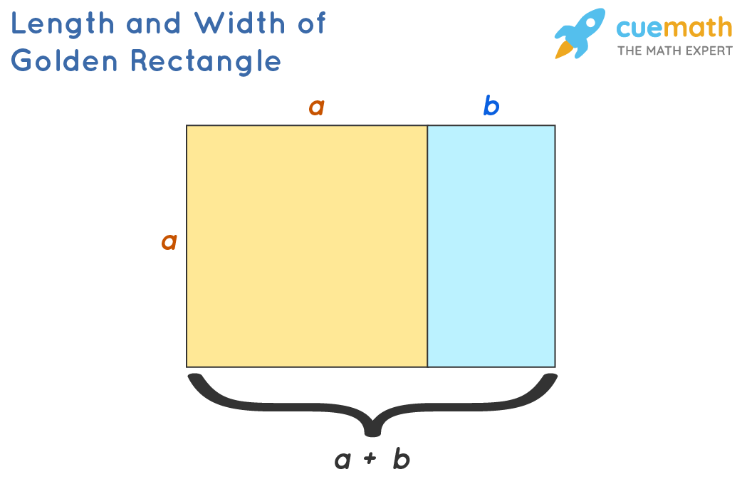 Length and Width of Golden Rectangle