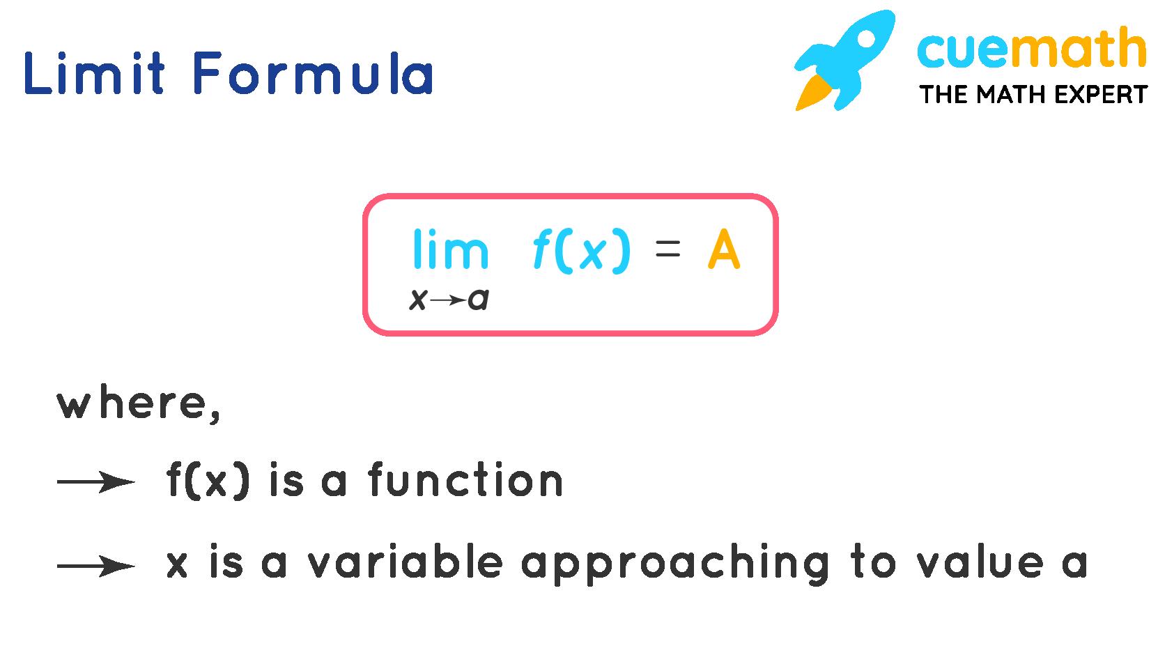 Limit Formula