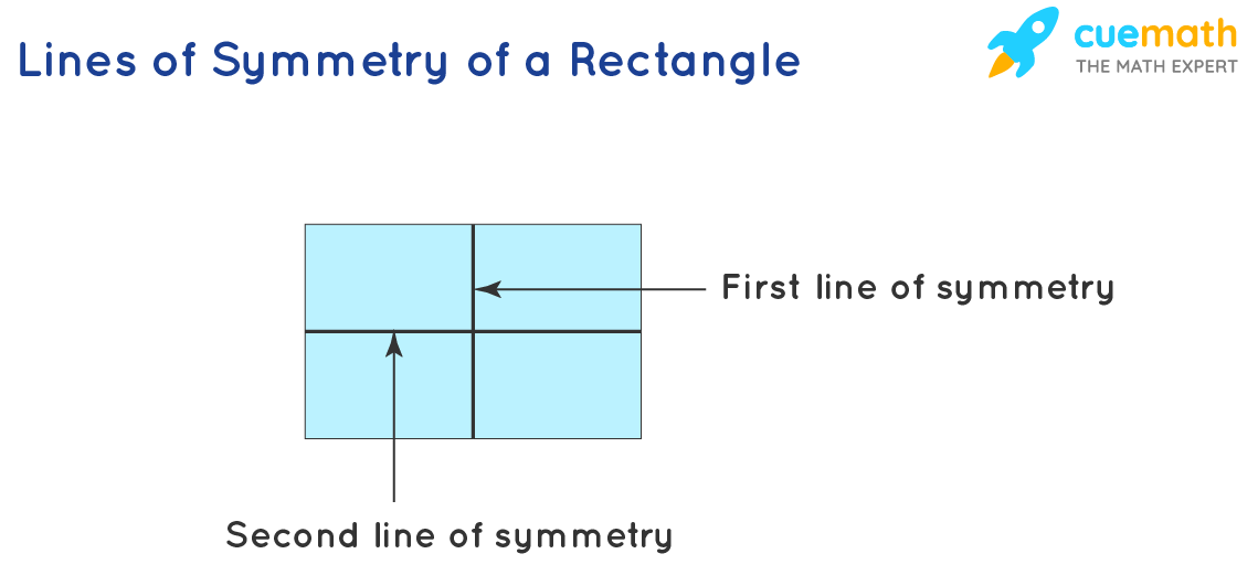 Lines of Symmetry of a Rectangle