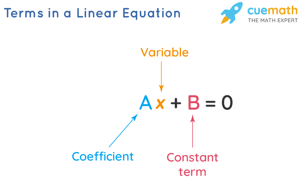 Terms in a Linear Equation