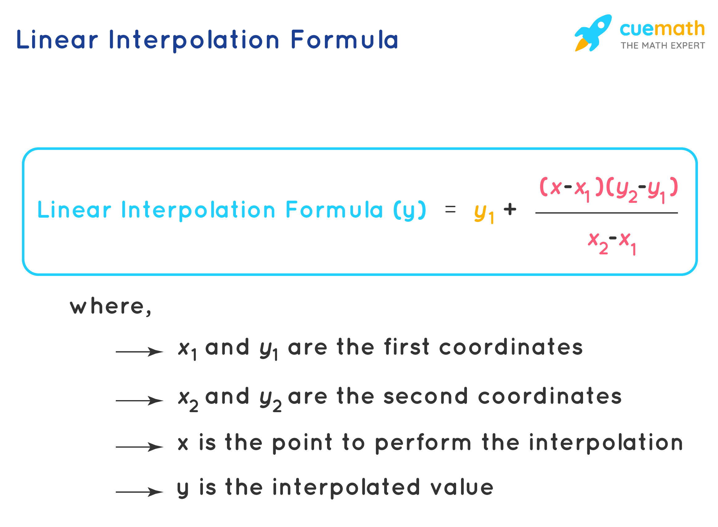 Linear Interpolation Formula