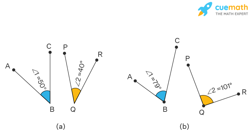 angles 1 and 2 form a linear pair