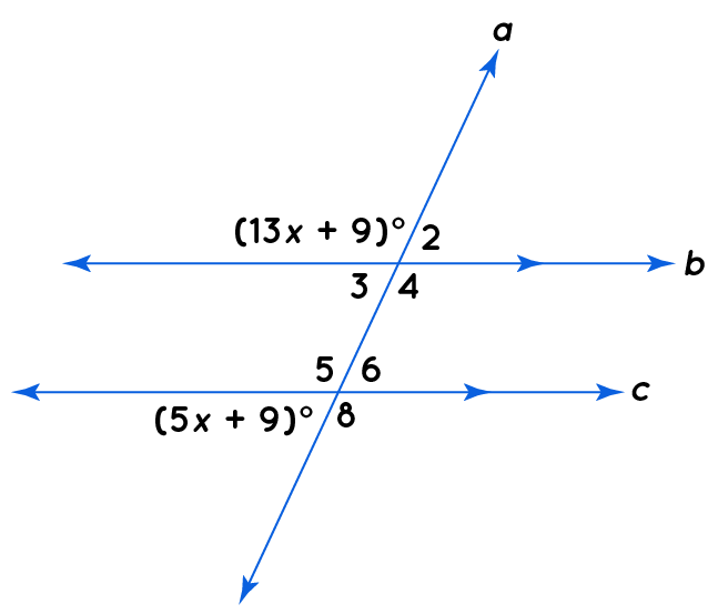 Parallel lines diagram