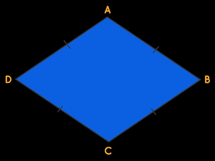 Lines of Symmetry in Rhombus