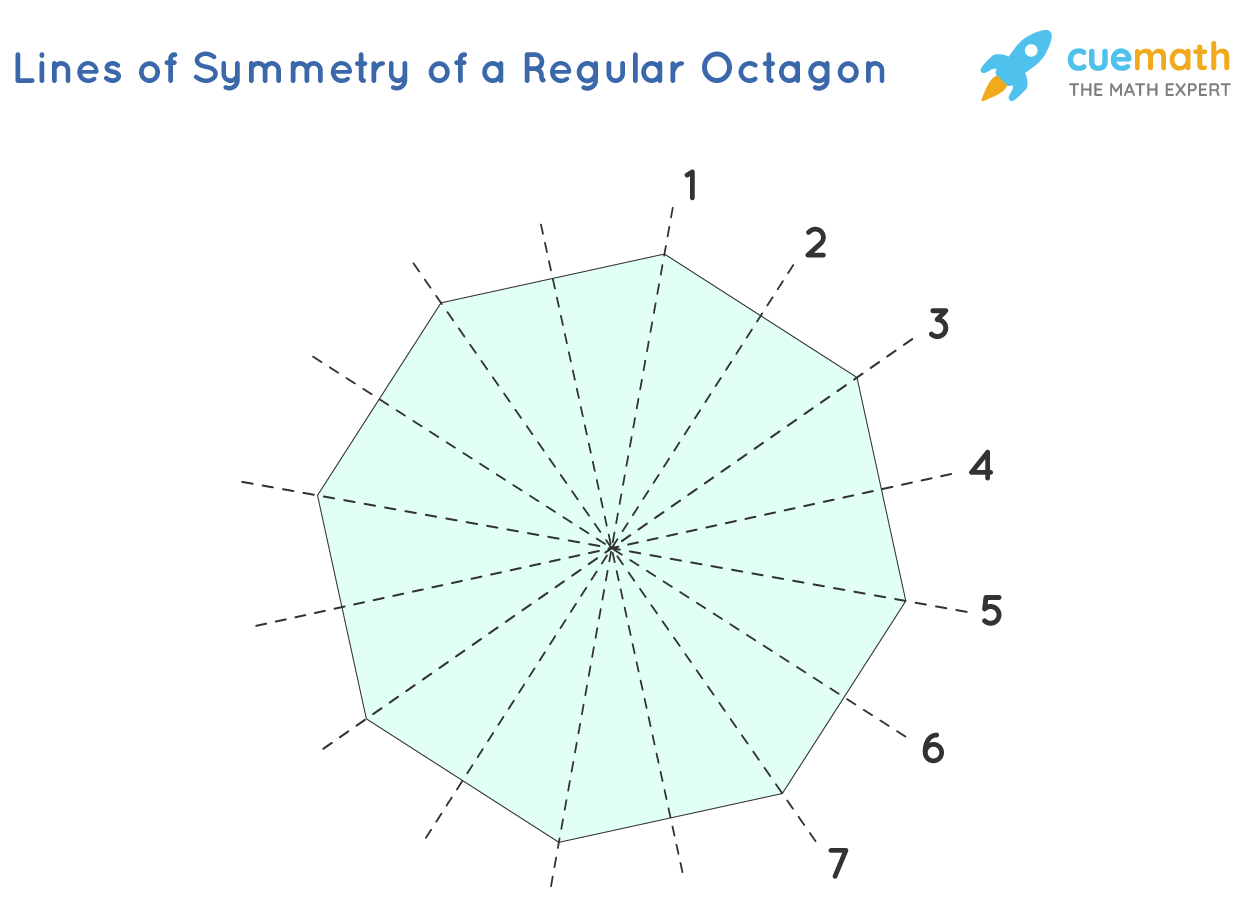 a regular octagon with lines of symmetry