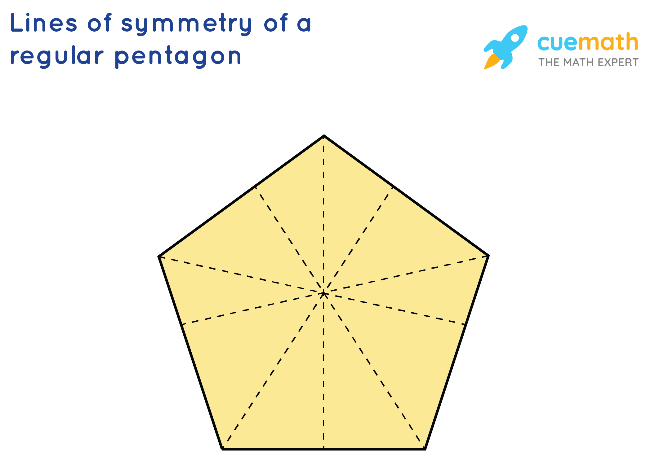Lines of symmetry of a regular pentagon