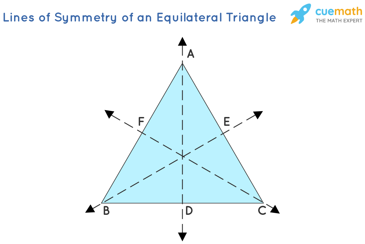lines of symmetry in an equilateral triangle