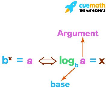 Log Calculator