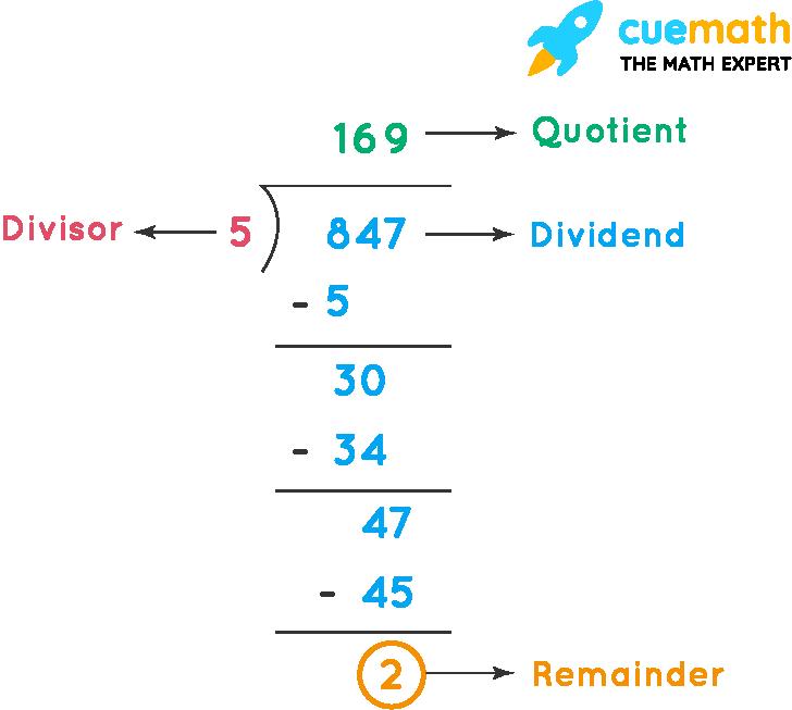 Remainder calculator example