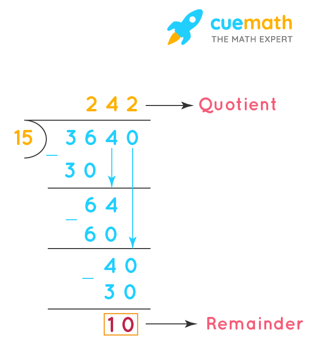 Divide 3640 by15 using Long Division