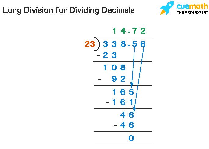 Long Division for Dividing Decimals