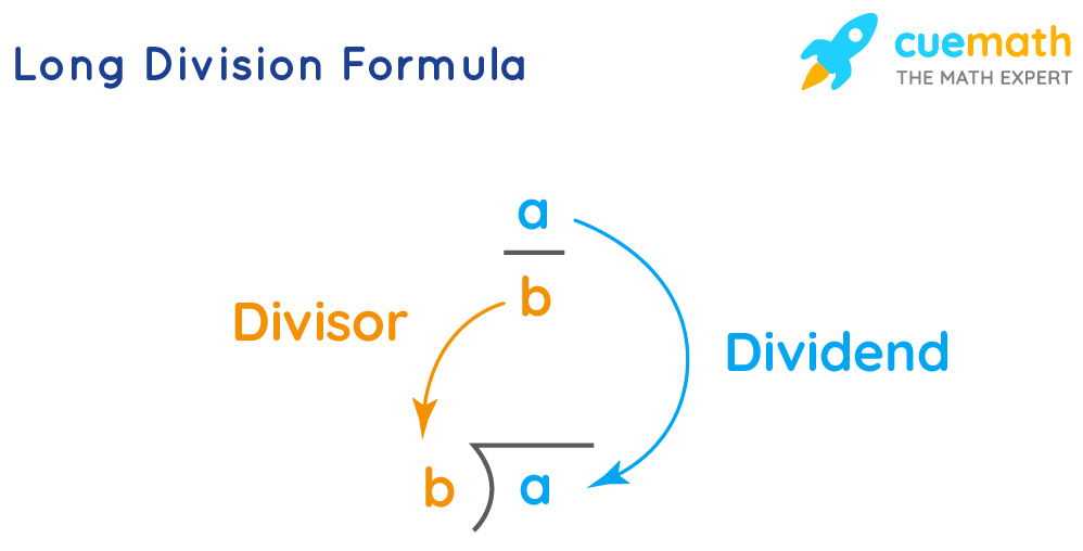 Long Division Formula helps in performing division operation.