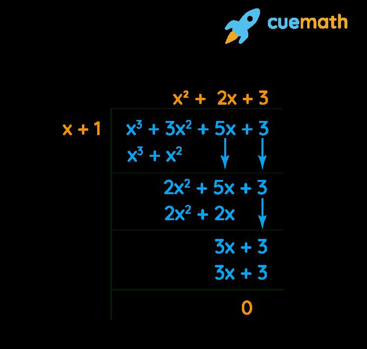 (x3 + 3x2+ 5x + 3) ÷ (x + 1)