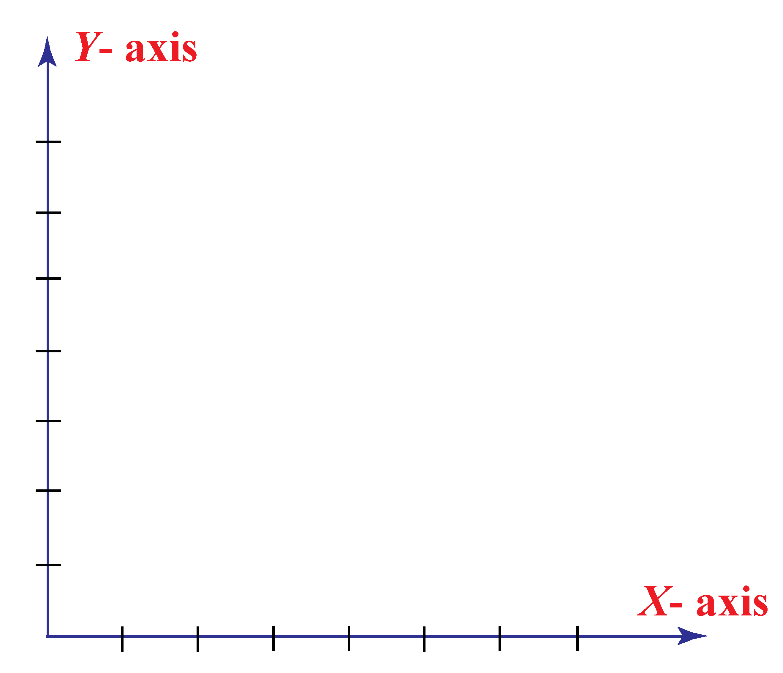 draw a horizontal and a vertical line( i.e. the x-axis and y-axis ).
