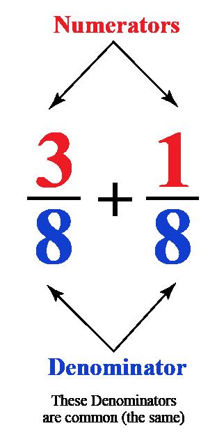 Common denominator: Example to show the common denominator
