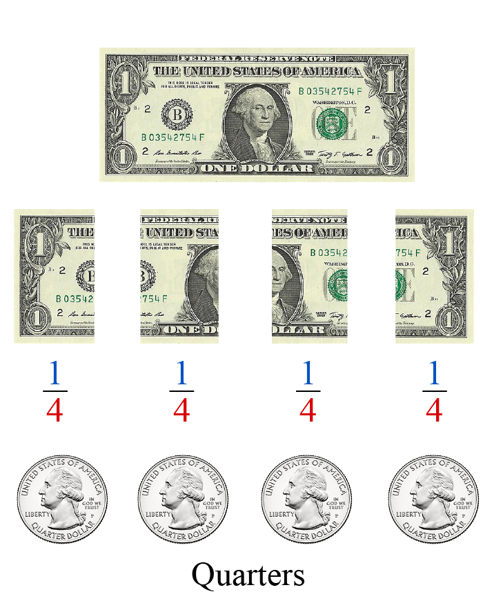 Solved examples on Denominator: What is the value of denominator of quarter of a dollar